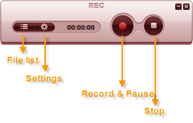 Free Audio Recorder buttons instruction