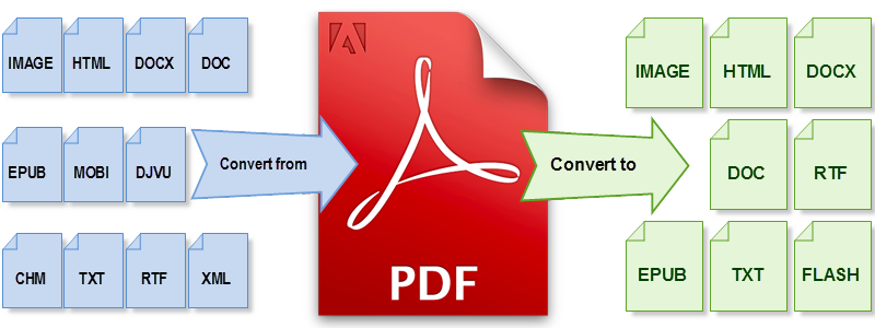 docx file to pdf converter free download
